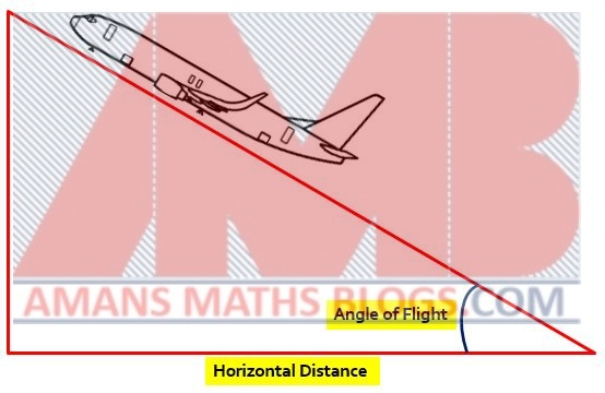real life application of trigonometry in flight tech
