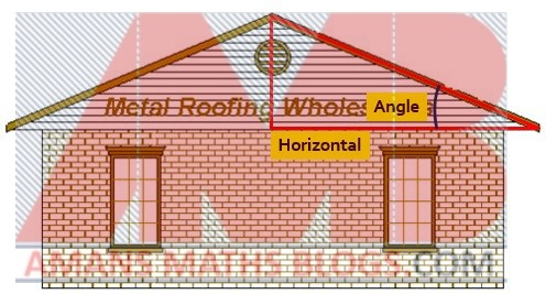 real life application of trigonometry in roof inclination