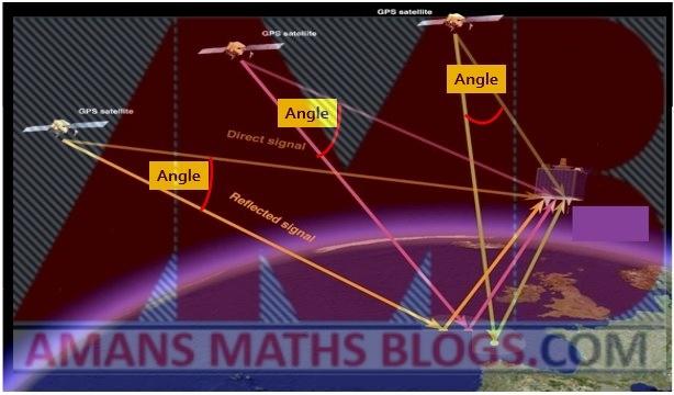 Real Life Scenario of Trigonometry   AMANS MATHS BLOGS