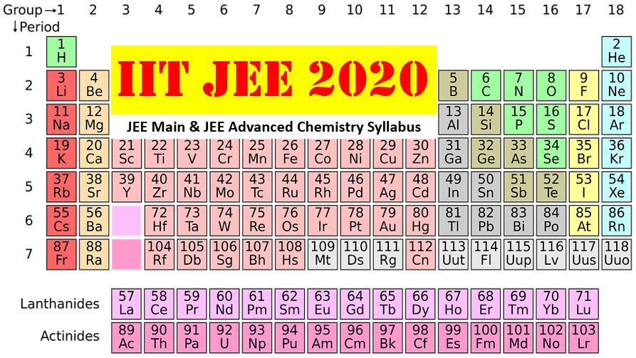 jee main and jee advanced chemistry syllabus