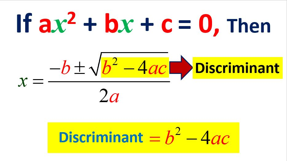 discriminant of quadratic equation amans maths blogs