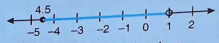 S Chand ICSE Solutions for Class 10 Maths Linear Inequations Revision Exercise