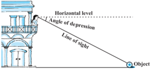 Some Applications of Trigonometry CBSE NCERT Notes Class 10 Maths Chapter 9