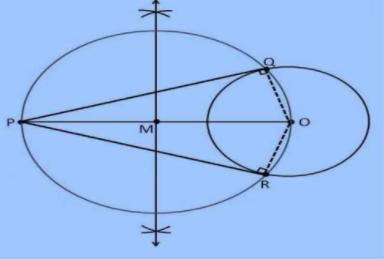 Constructions CBSE NCERT Notes Class 10 Maths Chapter 11 PDF